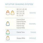 Ituitive-shading